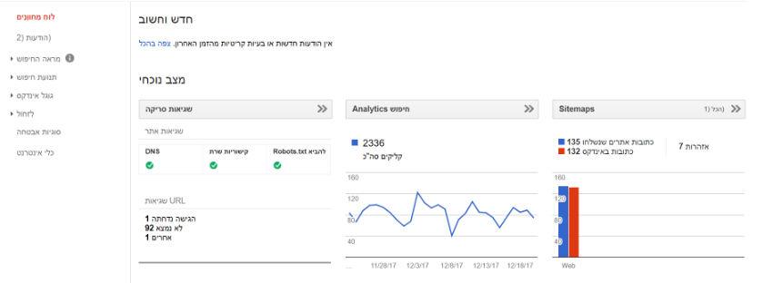 הכירו את קונסולת החיפוש של גוגל